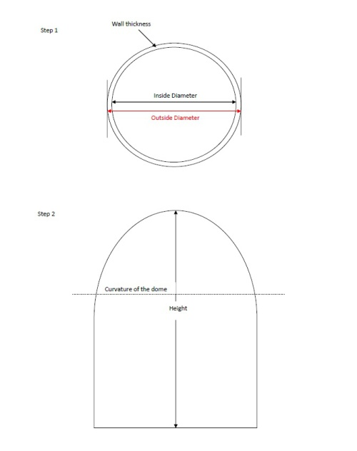 How to size a dome